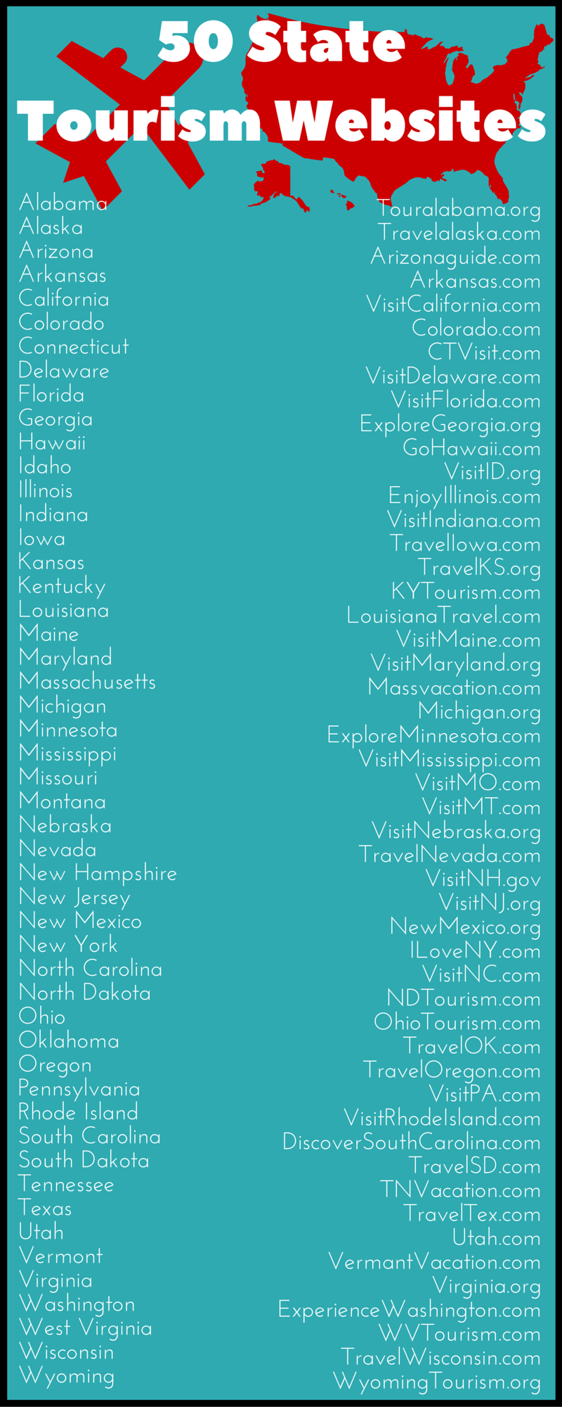 List of the 50 State Visitor's Bureaus or Tourism Websites
